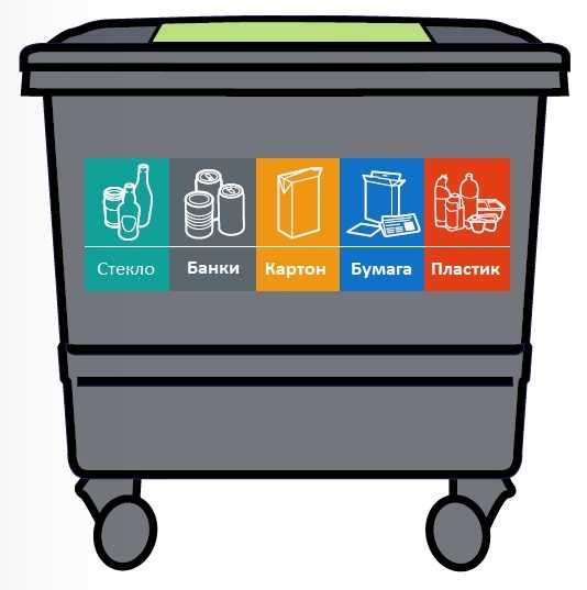 Правила организации и содержания контейнерных площадок для сбора ТБО