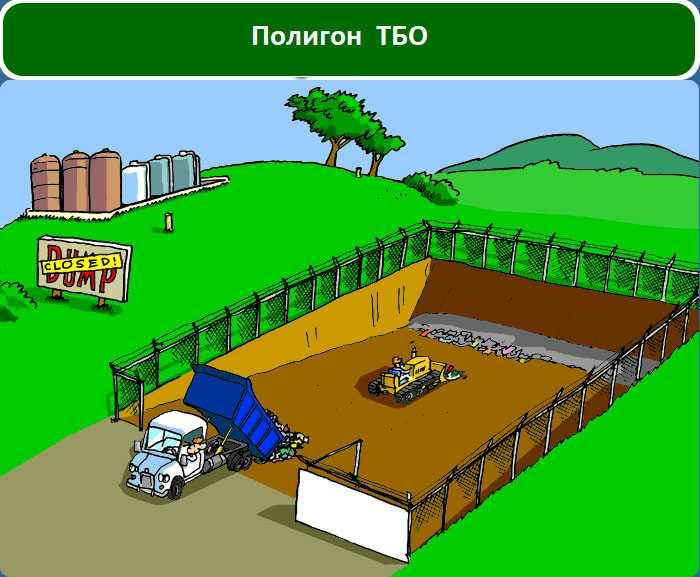 Полигон для захоронения отходов