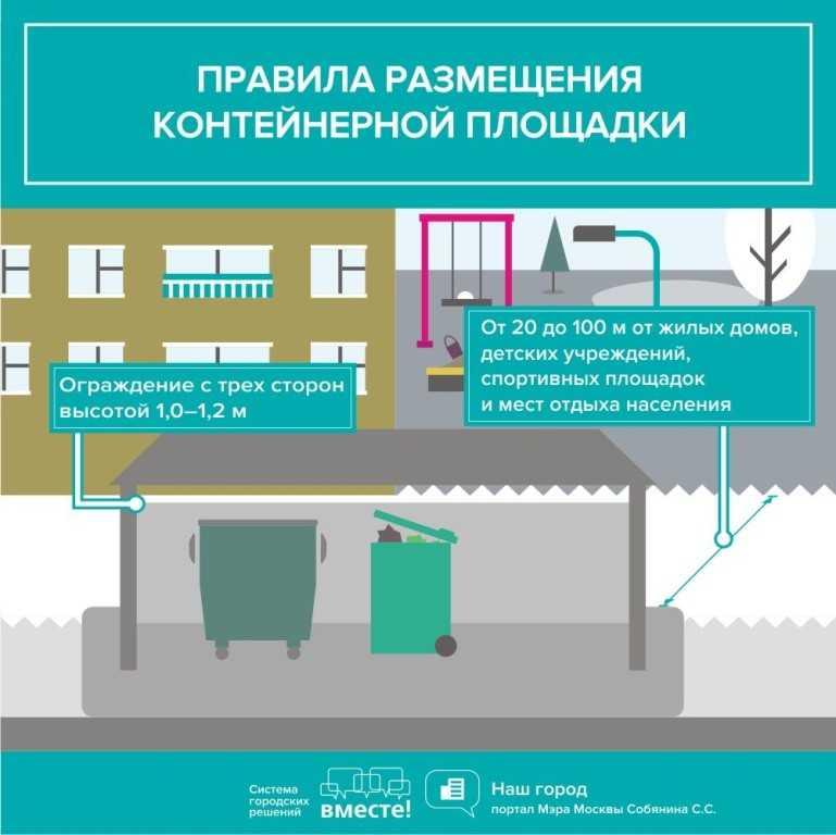 Правила размещения контейнерной площадки