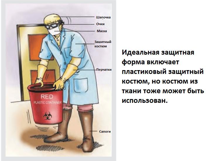 Защитная форма для работы с медицинскими отходами