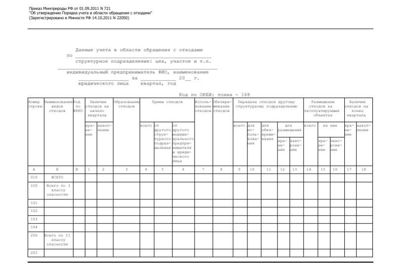 Журнал учета отходов по 721 приказу Минприроды России