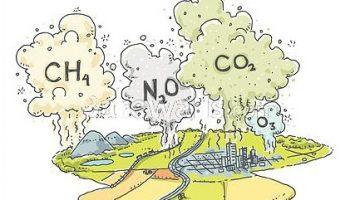 Основные парниковые газы и их влияние на климат