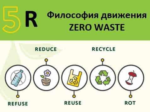 koncepciya-zero-waste.jpg