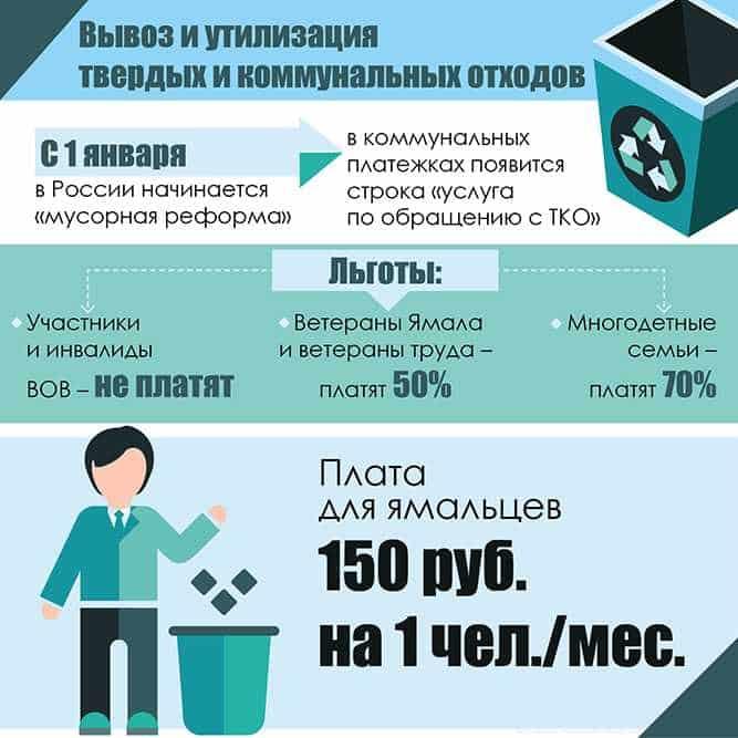 Пример нового тарифа на вывоз и утилизацию ТКО