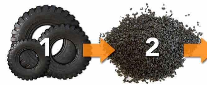 Утилизация покрышек: переработка резиновых старых автопокрышек