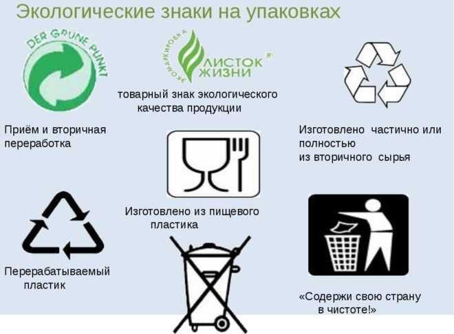 ekologicheskaya markirovka