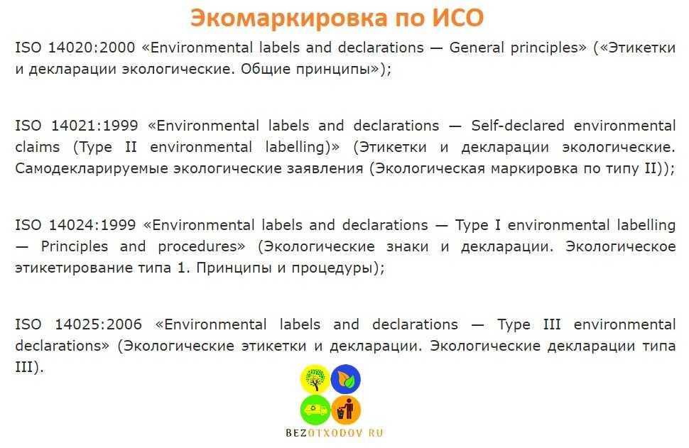 Экомаркировка по ISO
