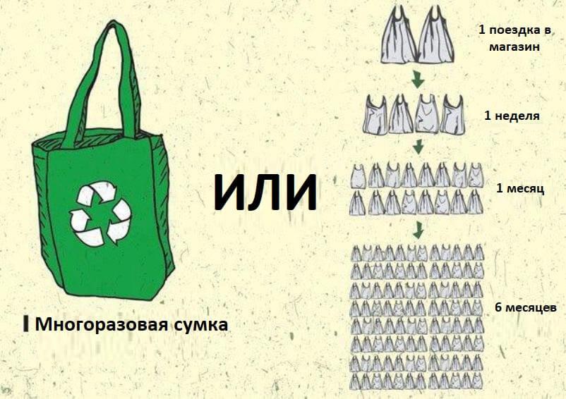 Используйте многооразовую сумку